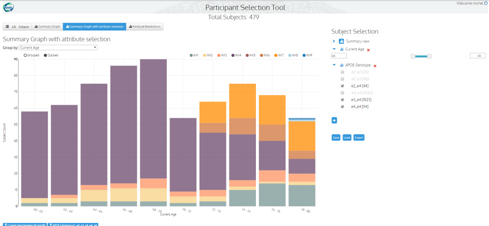 EMIF Participant Selection Tool