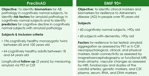 PreclinAD and EMIF 90+ Cohort Development